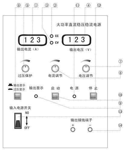 高压直流稳压电源_直流稳压电源